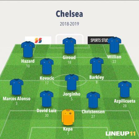 Alineación Chelsea 2018-19