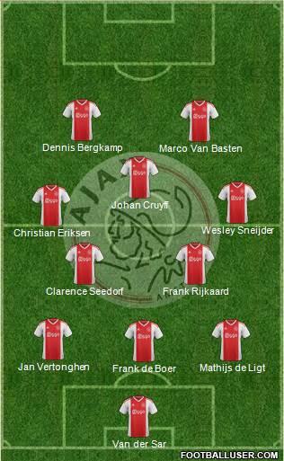 11 ideal de los mejores jugadores salidos del Ajax