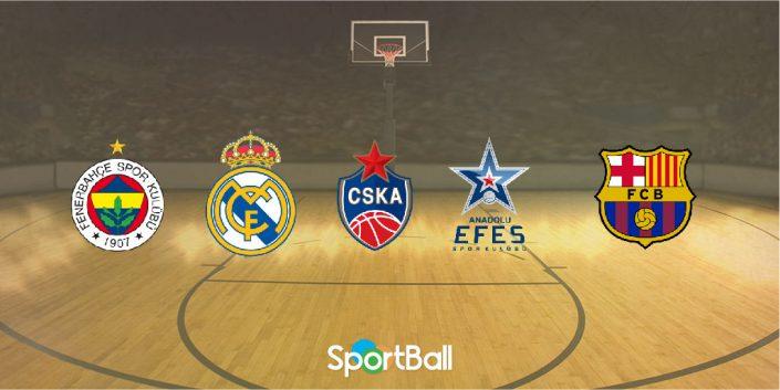 Análisis de los candidatos y favoritos a ganar la Euroliga 2019-2020