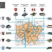 ¿Cuántos estadios de fútbol hay en Londres?