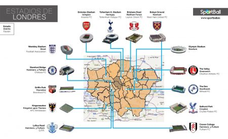Mapa de todos los estadios de fútbol en Londres