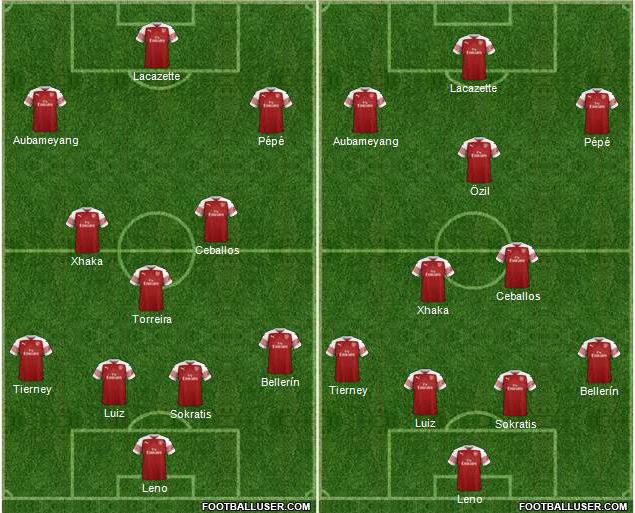 Posible alineación Arsenal 2019-20