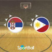 Resultados y clasificación del grupo D del Mundial de baloncesto 2019