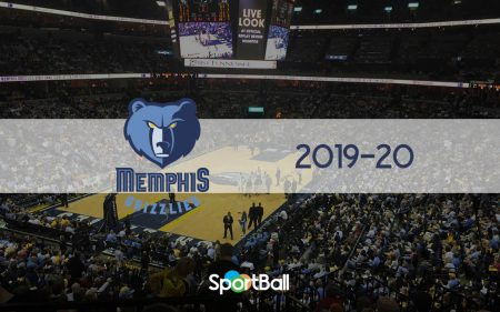 Plantilla Memphis Grizzlies 2019-20