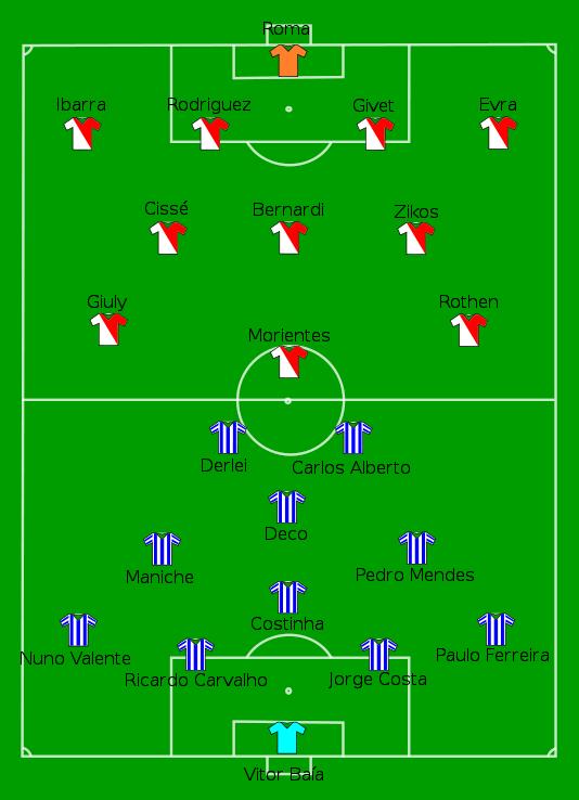 Alineación de la Final de la Champions 2003-2004 entre Mónaco y Oporto