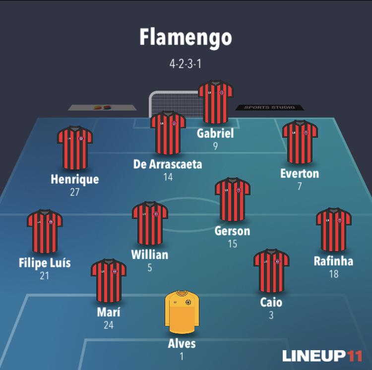 Posible alineación del Flamengo en la Final de la Copa Libertadores 2019