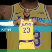 Plantilla Los Angeles Lakers 2020-2021: jugadores, análisis y formación