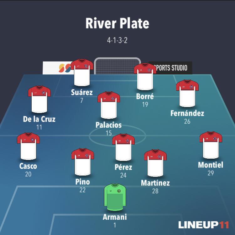 Posible alineación de River Plate en la Final de la Copa Libertadores 2019