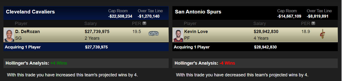 Kevin Love a San Antonio Spurs a cambio de DeMar DeRozan