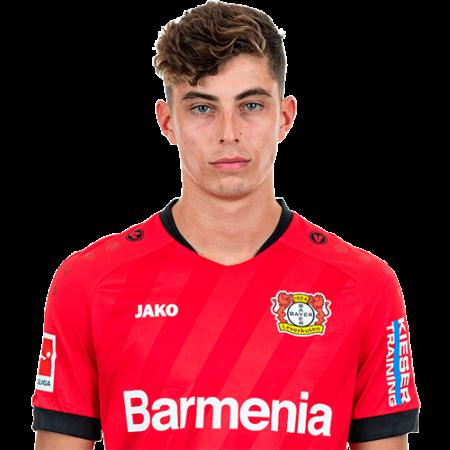 Jugadores y plantilla del Bayer Leverkusen 2019-2020 - Kai Havertz