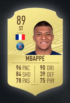 Kylian Mbappe es uno de los mejores delanteros jóvenes del FIFA 20.