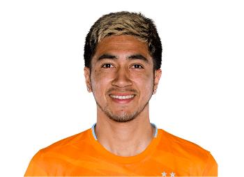 Plantilla del Houston Dynamo 2020 - Memo Rodríguez