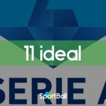 El XI ideal de la Serie A 2019-2020 según Sportball