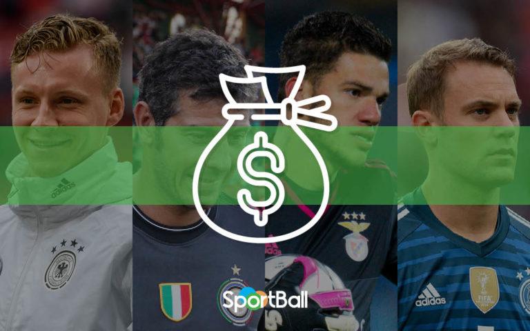 Top-10 porteros más caros de la historia