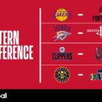 NBA Playoffs Oeste 2020: jugadores a seguir y equipos favoritos