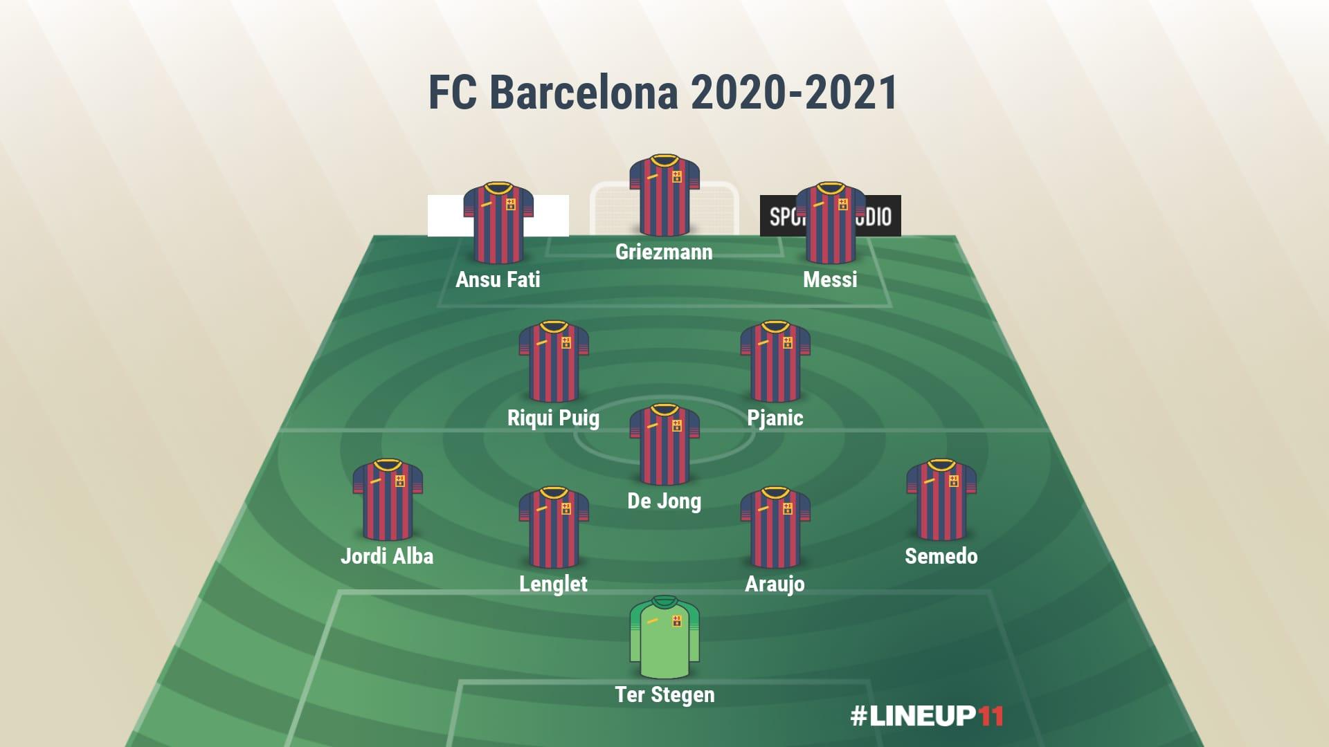 Posible alineación del FC Barcelona 2020-2021 con Koeman