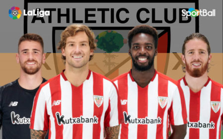 Plantilla del Athletic de Bilbao 2020-2021